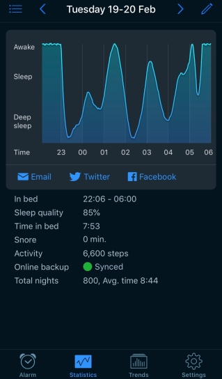 Sleep Cycle Ap
